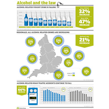 Alcohol-crime-England-Wales