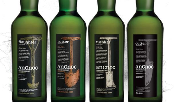 anCnoc-Peaty-Range