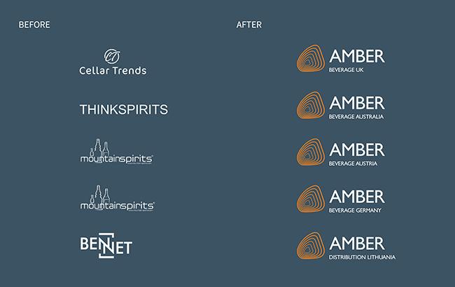 ABG distribution firms' logos